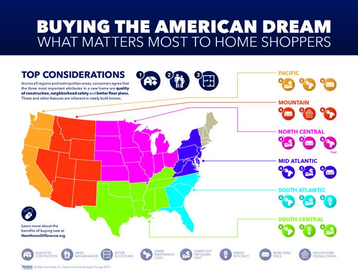 american home buyers